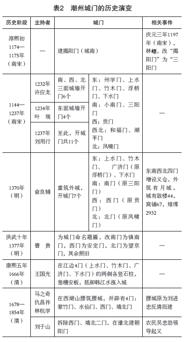 潮州古城2.png